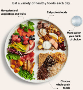Eat a variety of healthy foods each day (click to enlarge)
